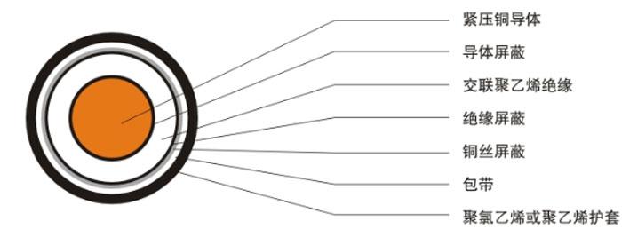 聚乙烯绝缘电缆